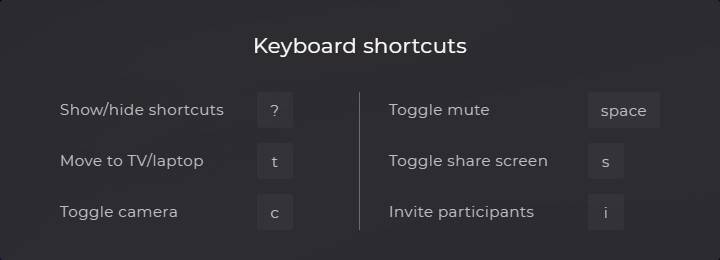Call_Controls_-_Keyboard_shortcuts_08-06-2020.png